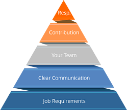 CLEAR-HiringRecruiting-Triangle-2x
